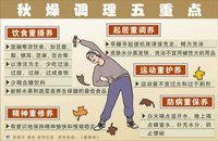 处暑养生 - 快乐者 快乐着 - shangshanruoshui的博客