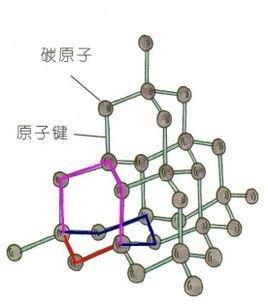 在晶体学中,金刚石结构又称为金刚石立方晶体结构