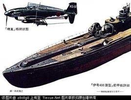 世界上最小的潜艇