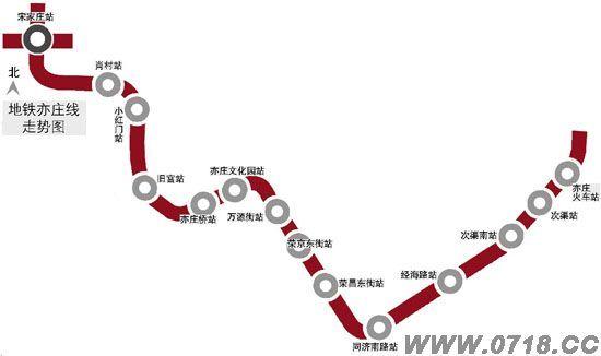 北京地铁12号线