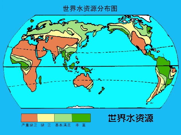 世界水资源情况