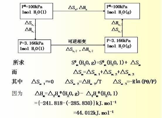热力学第三定律是热力学的基本定律之一,也称之为能斯特热定理。 宇宙中存在着温度的下限:273.15,以这个下限为起点的温度叫做热力学温度,用T,单位是开尔文,符号是K。 热力学温度T同摄氏温度t的换算关系是:T = t + 273.15K 。 对大量事实的分析表明:热力学零度不可达到。这个结论称做热力学第三定律。尽管热力学零度不可能达到,但是只要温度不是绝对零度就总有可能降低。因此,热力学第三定律不阻止人们想办法尽可能地接近绝对零度。