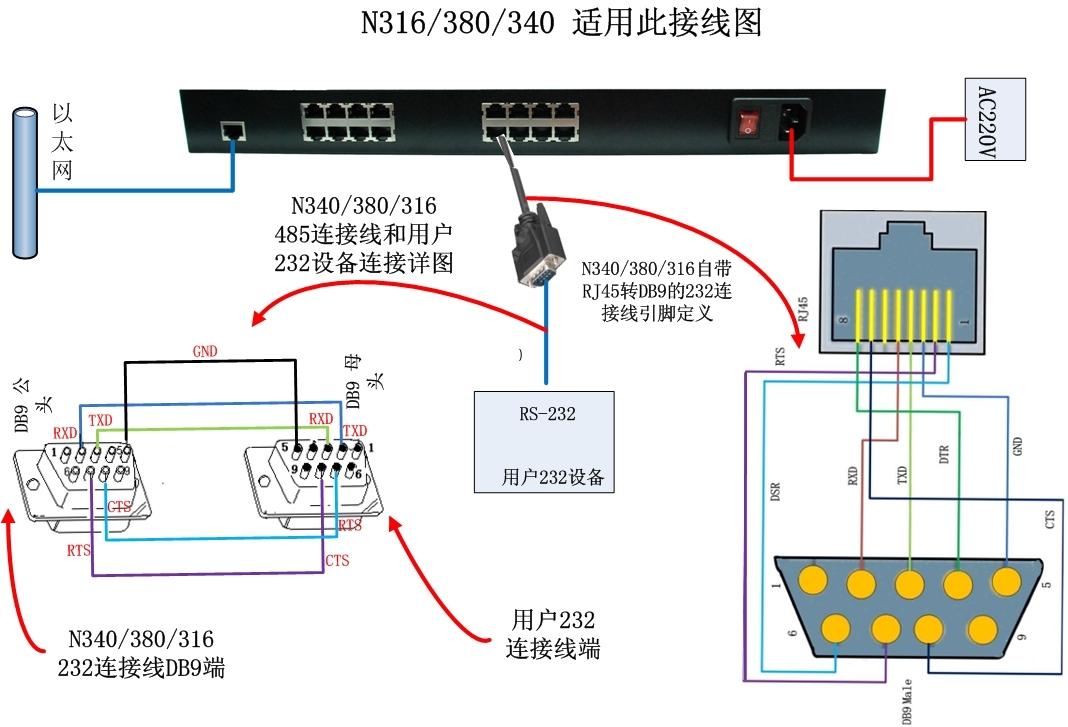 电源监控系统当中的应用 电源集中监控系统是对分布的工业,生活小区
