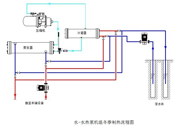 水冷空调水管安装步骤