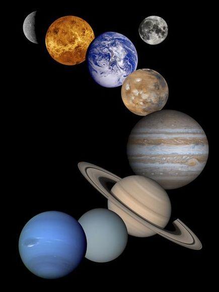 八大行星_好搜百科