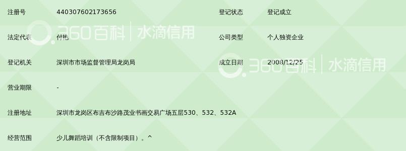 深圳市萱梓小荷花少儿世界培训部_360舞蹈性感天气员百科最播报图片