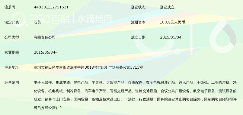 深圳科技电捷讯市容_360海报cad百科v科技图片