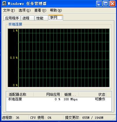 windows任務管理器圖片